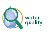 Lake Water Quality